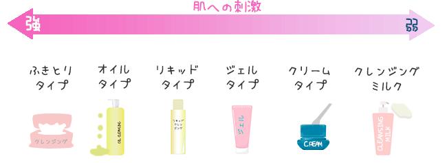 cleansing_y