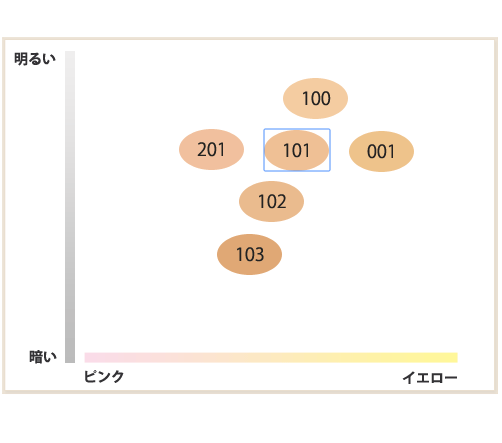 ipsa イプサ リキッドファウンデイション<br>SPF25 PA++の画像